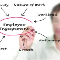 HR Tips: Ways to Engage Employees on a Tight Budget