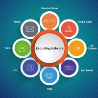 How to Evaluate Recruiting Software