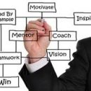 All Employees Can Benefit From Leadership Coaching